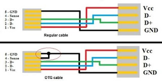 making-otg-cable