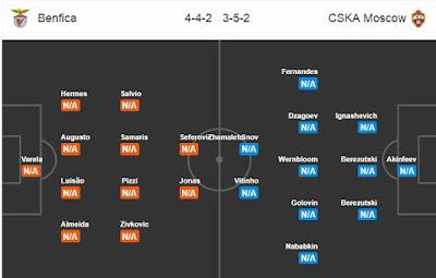 Nhận định, soi kèo nhà cái Benfica vs CSKA Moscow