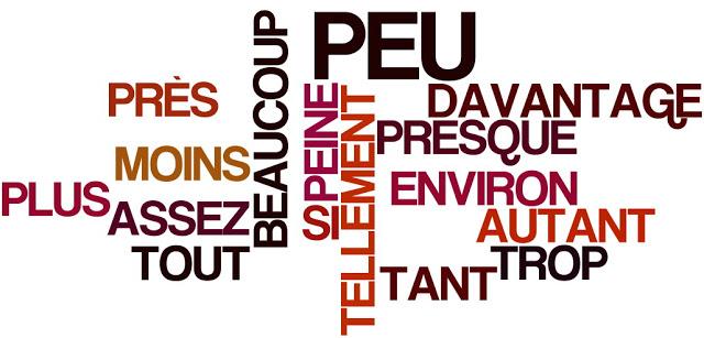 Listes d'adverbes par espèces