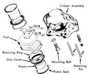 Datsun (Nissan) 260Z 1974 Brake Repair Manual Auto Motive