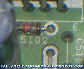 Panasonic aparece código F61 y se apaga