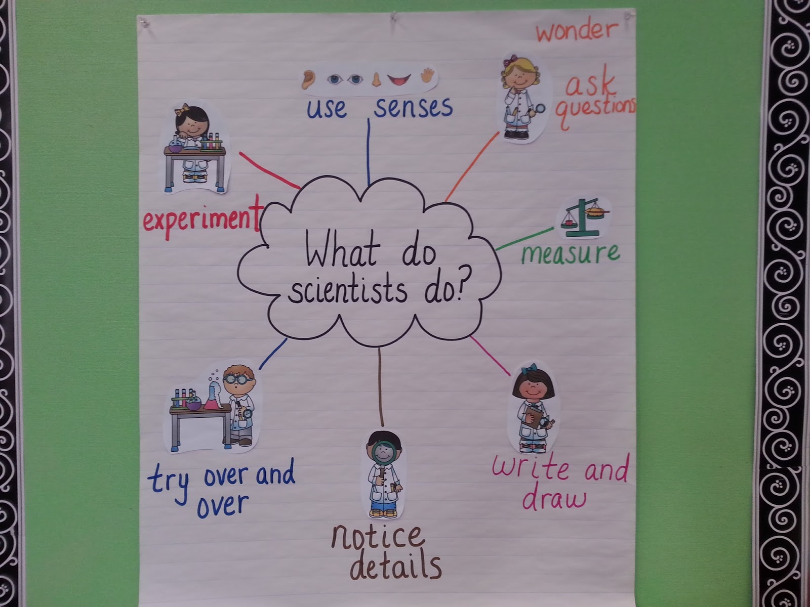 5 Senses Science Fun