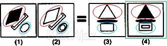 Pembahasan Soal Figural No. 34 TKPA SBMPTN 2015 Kode Naskah 602, pola gambar: inversi warna, duplikasi lebih kecil
