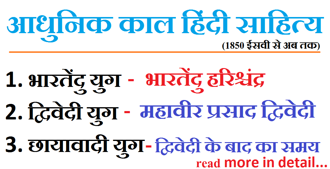 Adhunik Hindi Sahitya