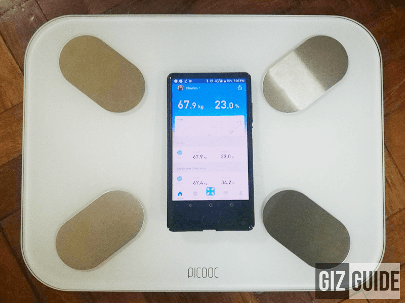 It is wellness that is existent wealth in addition to non pieces of gilded in addition to silverish Picooc S1 Pro Smart Body Analyzer Review - Your Companion In Monitoring Body Indexes
