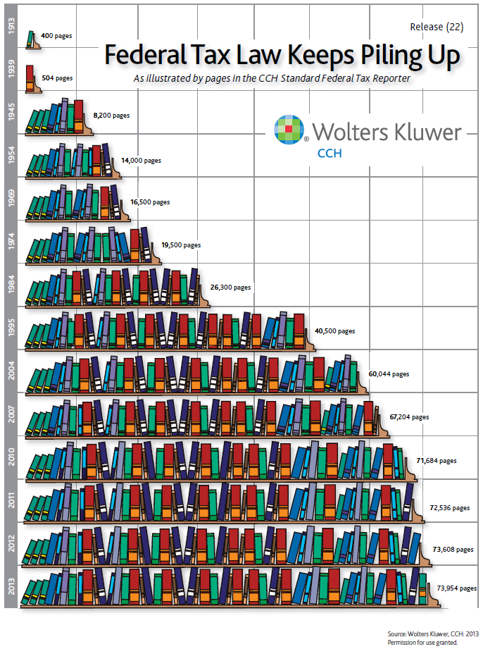 Wolters Kluwer CCH Standard Tax Reporter, 2013