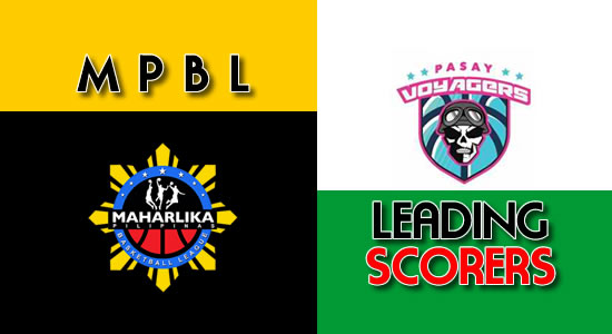 LIST: Scores per game Pasay Voyagers 2018 MPBL Anta Datu Cup