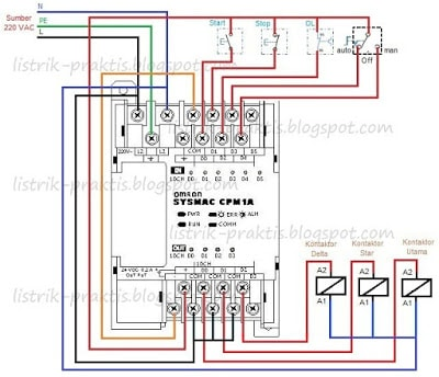 contoh wiring diagram plc contoh image wiring diagram 3 phase delta wiring related keywords suggestions 3 phase on contoh wiring diagram plc