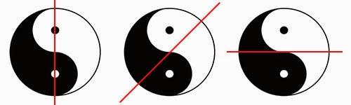 símbolo de tai chi con un corte en medio para demostrar el corte simetrico