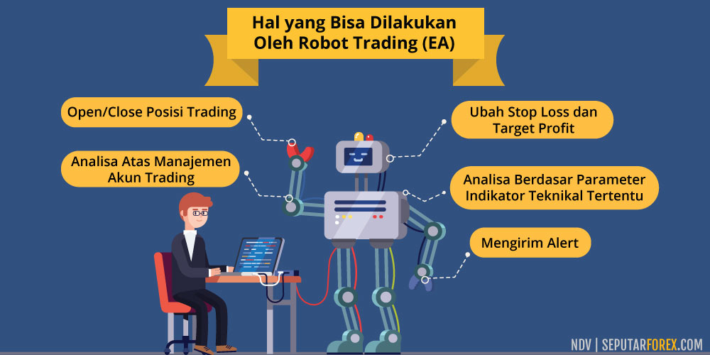 ZUPERTRADER : Robot Trading Forex