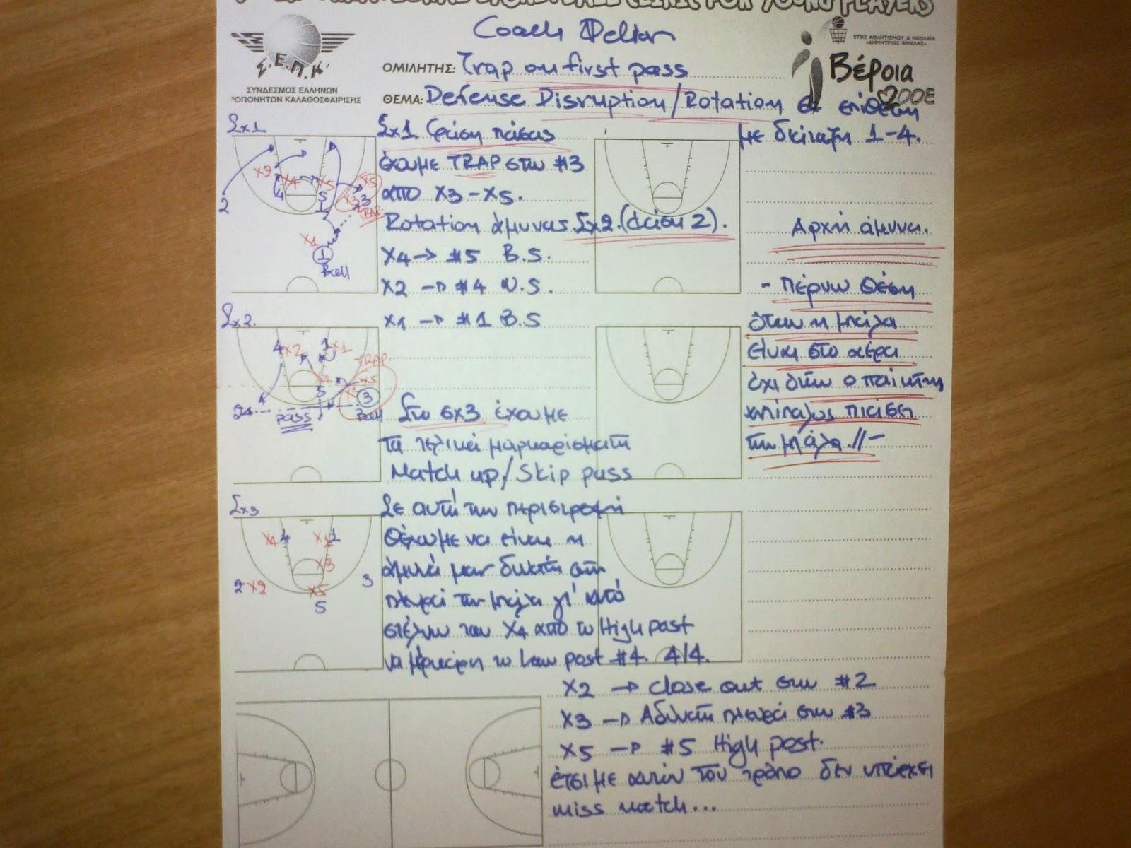 Παγίδα στην 1η πάσα / περιστροφή Trap on first pass / Defense Distription / rotation εναντίον επίθεσης 1-4 UCLA ...