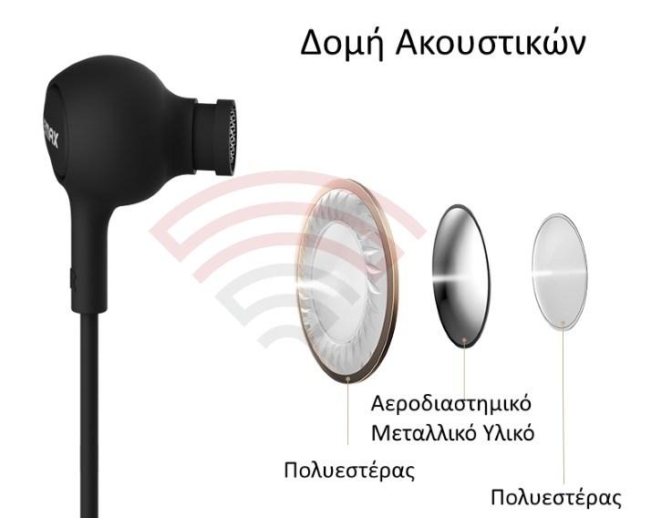 Ακουστικά Remax RM-515 Ακουστικά In-Ear Hands Free Headset