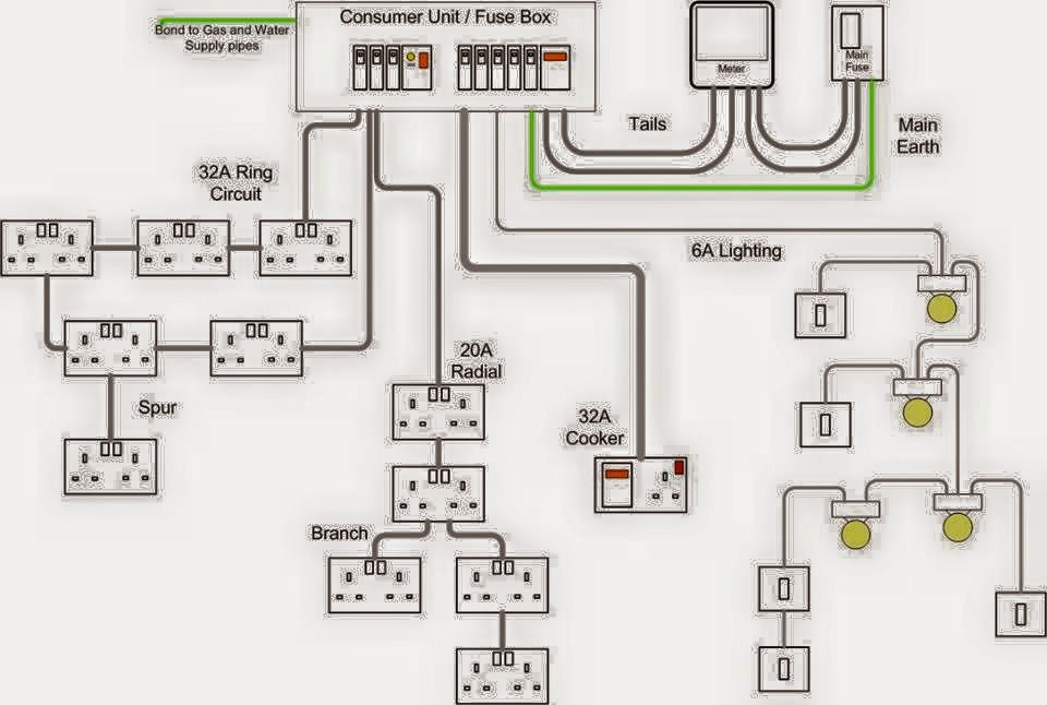 typical house wiring diagram ac
