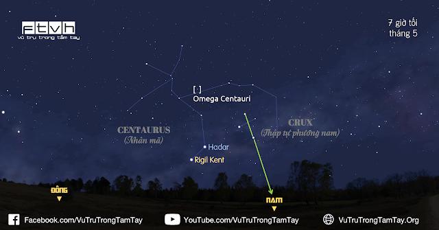 [Ftvh] Quan sát cụm sao Omega Centauri.