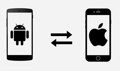 Java Redefined: Symmetric Key Encryption between JAVA and IOS