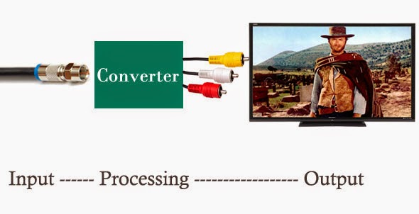 How to Use NTSC Television in a PAL Region or Vice Versa