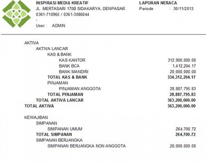Contoh Laporan Keuangan Koperasi Simpan Pinjam Excelcontoh Laporan Keuangan Koperasi Simpan Pinjam Pdf
