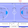Sejarah Bola Basket Lengkap Ukuran Lapangannya