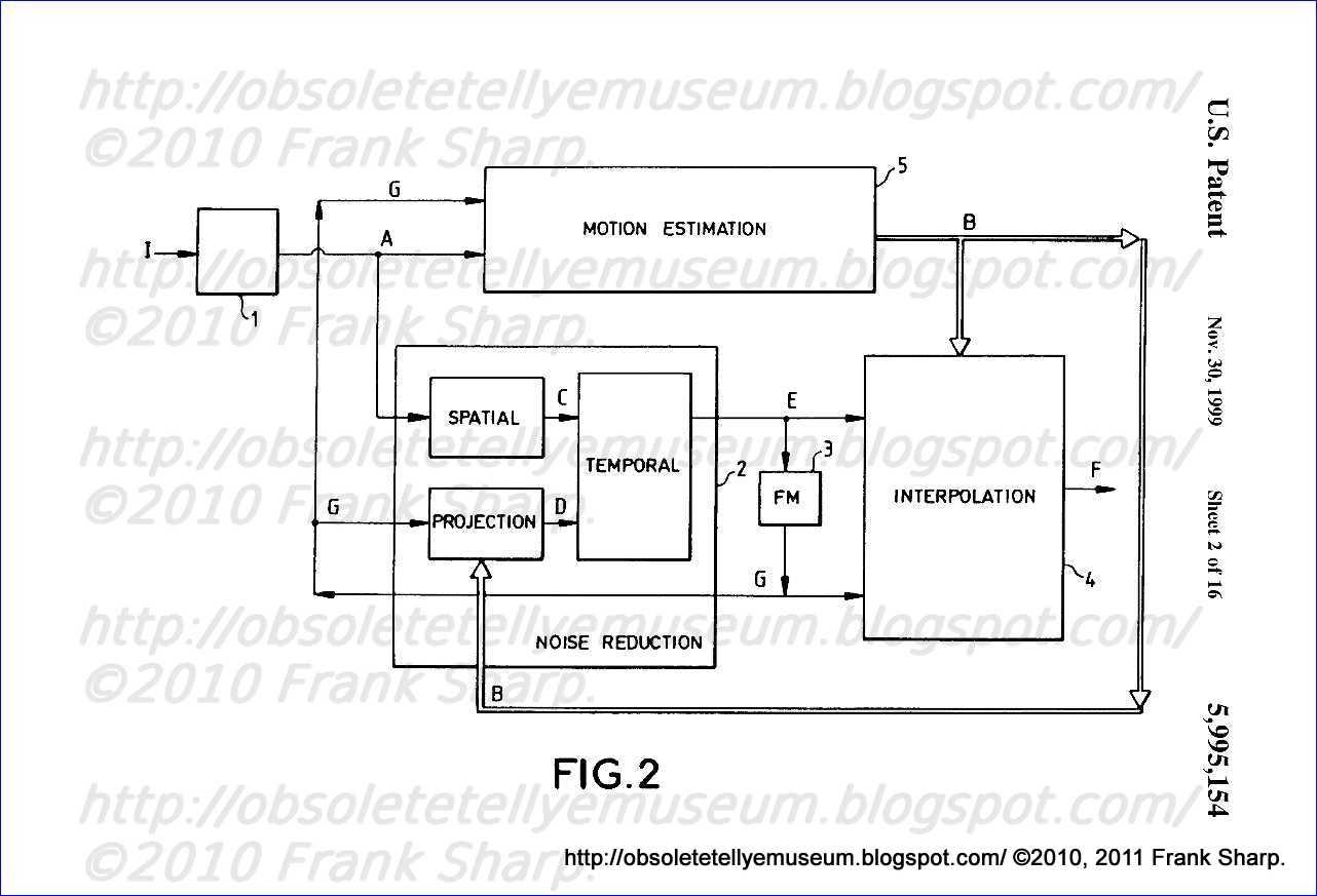 Obsolete Technology Tellye Thomson 29df45e Scenium