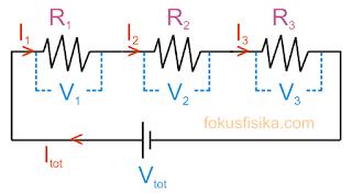 rangkaian seri hambatan ( resistor )
