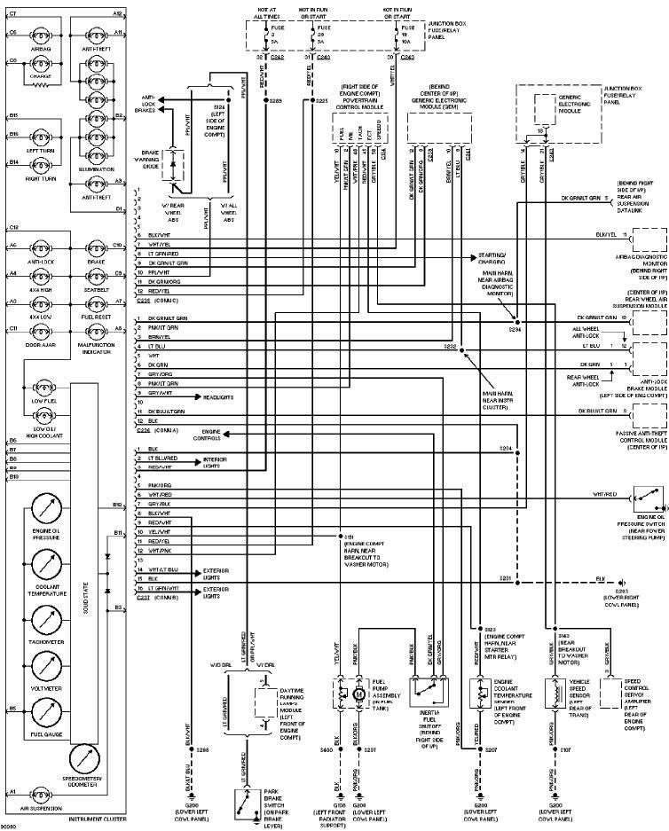1997 Ford F150 Instrument Cluster Wiring Diagram | All