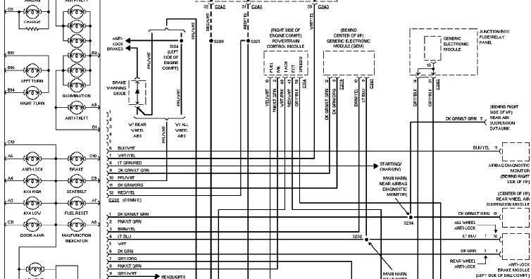 2005 f150 wiring diagram cluster 1997 ford f150 instrument cluster wiring diagram | all ... 1990 f150 wiring diagram cluster