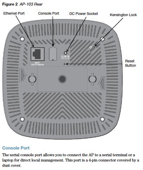 Night Reader: Aruba CAP Configuration
