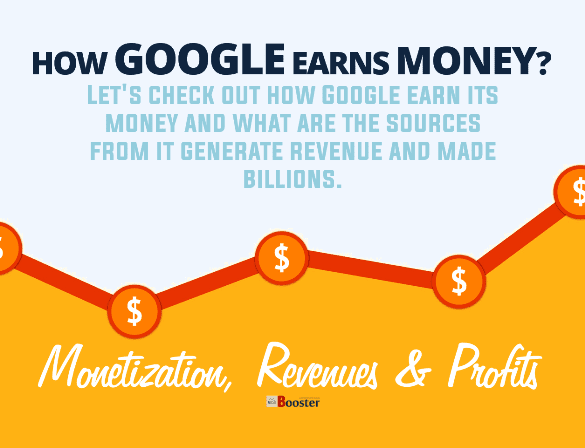 How Google Earns Money & Made Billions | Monetization, Revenues & Profits