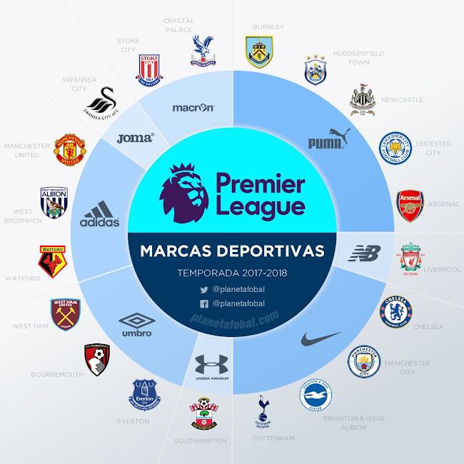 Patrocinadores técnicos Premier League 17 18