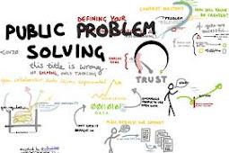Pengertian Pemecahan Masalah (Problem Solving) dan Langkah-langkah Implementasinya
