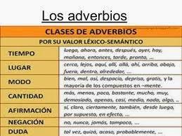https://www.edu.xunta.es/espazoAbalar/sites/espazoAbalar/files/datos/1295009749/contido/L_B1_ElAdverbio/index.html
