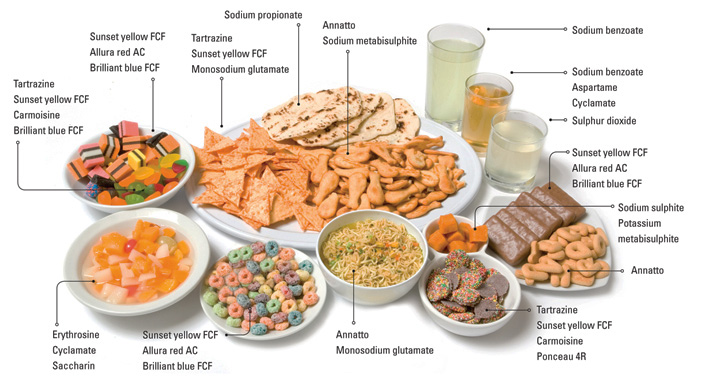 Is Fast Food Linked To Kidney Stones