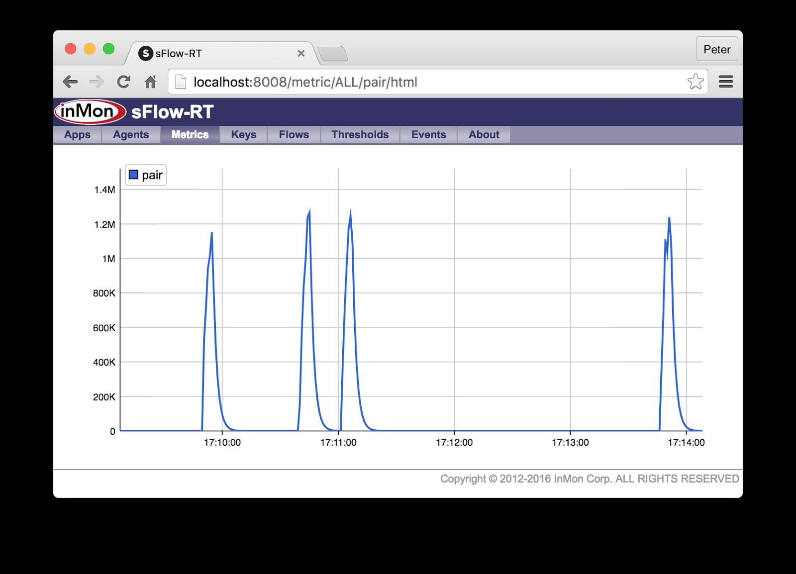 sFlow: Mininet flow analytics