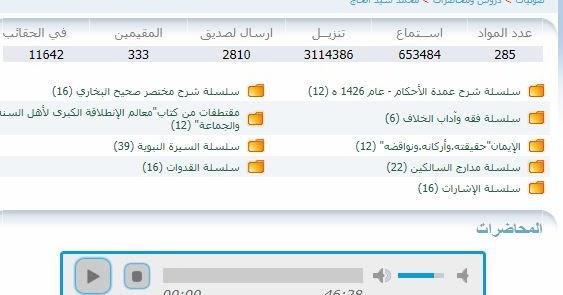 تحميل محاضرات محمد سيد حاج