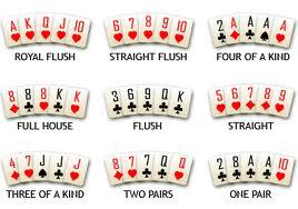 Poker Card Poker Rules