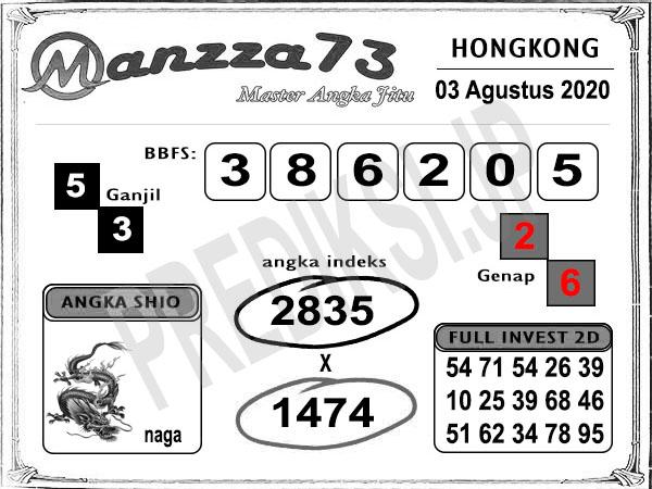 Prediksi Togel Manzza73 HK Senin 03 Agustus 2020