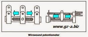 Wirewound Potentiometer
