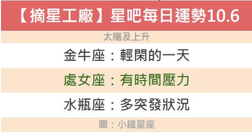 【摘星工廠】星吧每日運勢2018.10.6