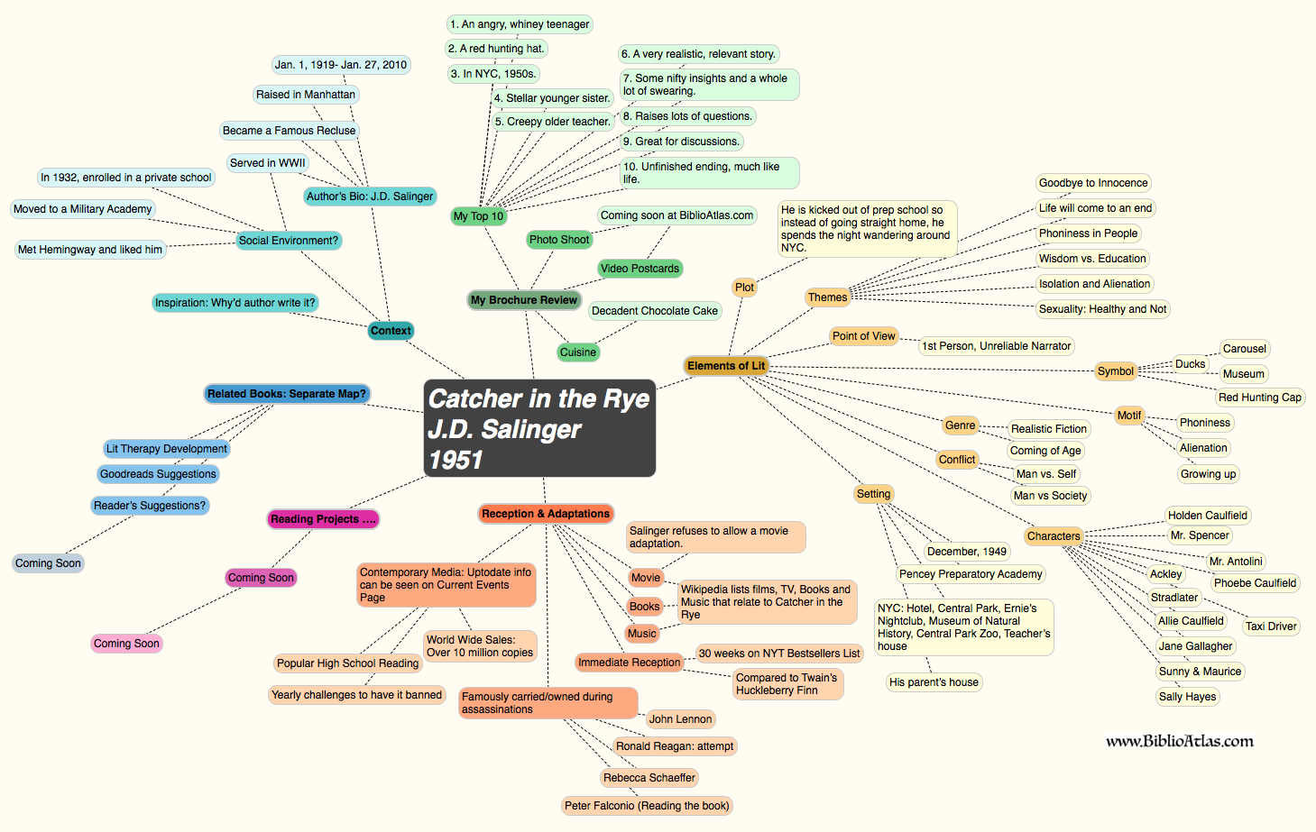 a comparison of huckleberry finn and catcher in the rye Essay/term paper: comparing the adventures of huck finn and the catcher in the rye essay, term paper, research paper: huckleberry finn.