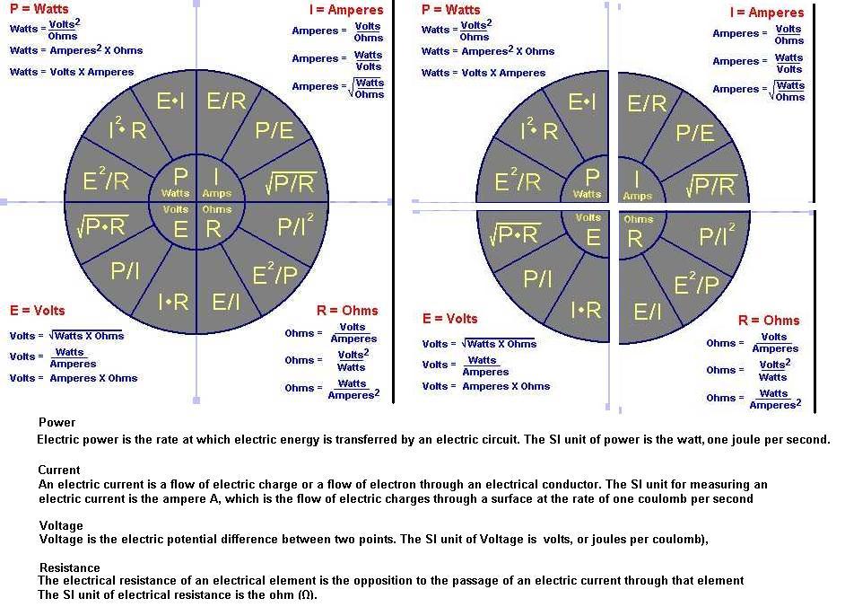 Electrical technology: Power,Voltage, Current, Resistance ...  Voltage