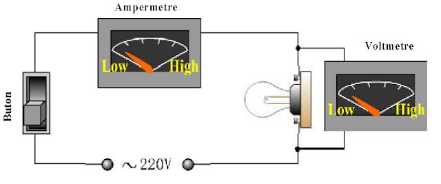 voltmetre devreye nasıl bağlanır