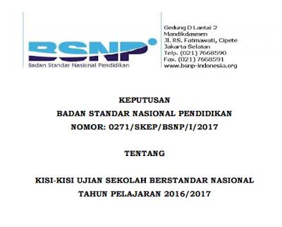 Kisi Kisi USBN SMP PKN 2018