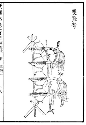 Ming Chinese defensive crossbow