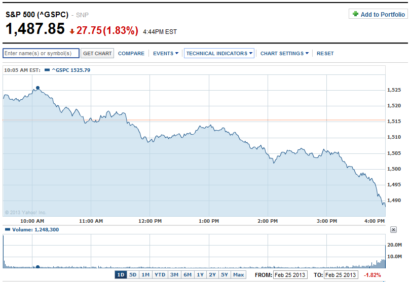 S&P 500 25 February 2013 - Source: Yahoo! Finance