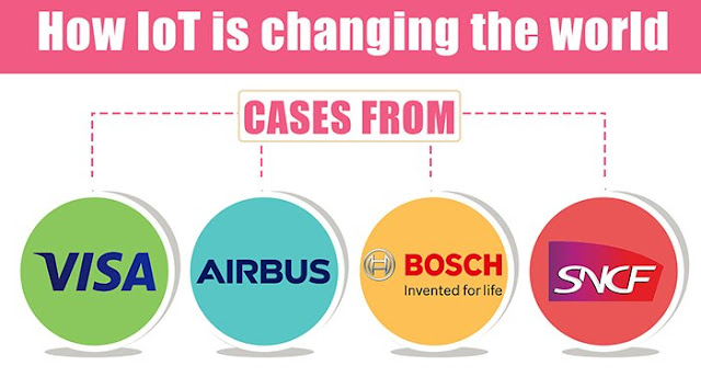 S&T | How IoT is Changing the World: Cases from Visa, Airbus, Bosch & SNCF