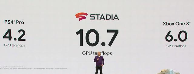 Google Stadia Téraflops
