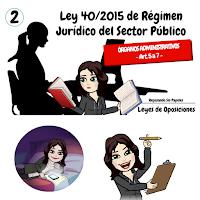 organos-administrativos-ley-40-2015