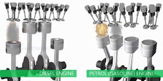 So sánh động cơ diesel và động cơ xăng 4 kỳ