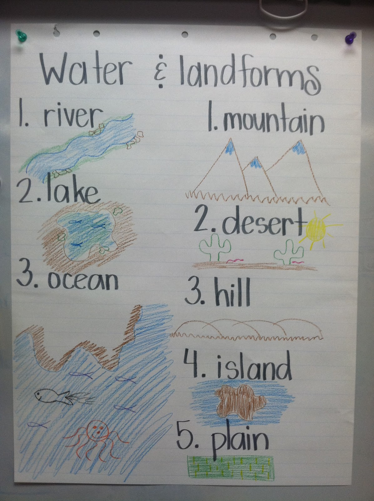 Landforms Worksheet 2nd Grade