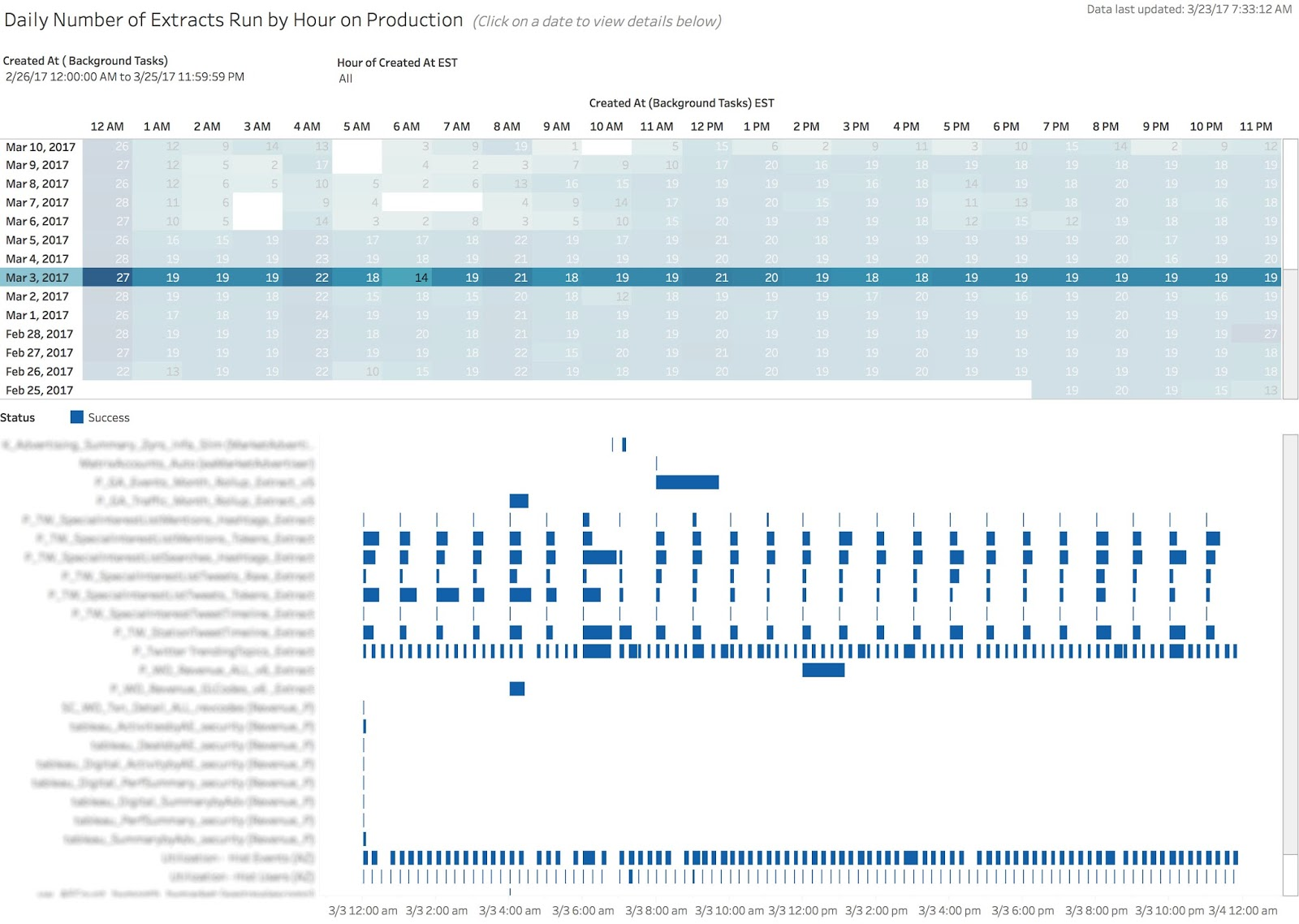 Tableau 9 add background image - These Are Just A Few Examples Of How You Can Utilize The Tableau Server Repository At Your Organization The Repository Is A Great Resource On Monitoring